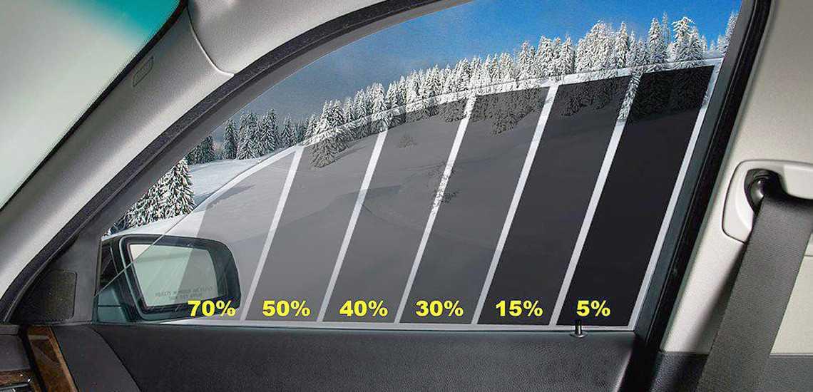 Тонировка по госту стекол автомобиля 2020 году | shtrafy-gibdd.ru
