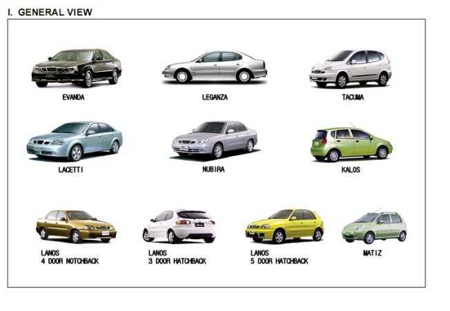 Определяем оцинкован ли кузов машины | как же выбрать машину с оцинкованным кузовом | виды оцинковки кузова машины