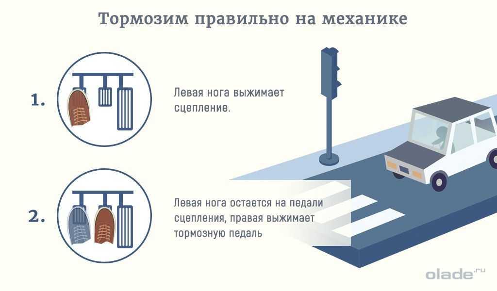 Статьи – «правила правильного торможения на механической коробке передач»