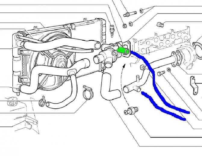 Как выгнать воздушную пробку из системы охлаждения