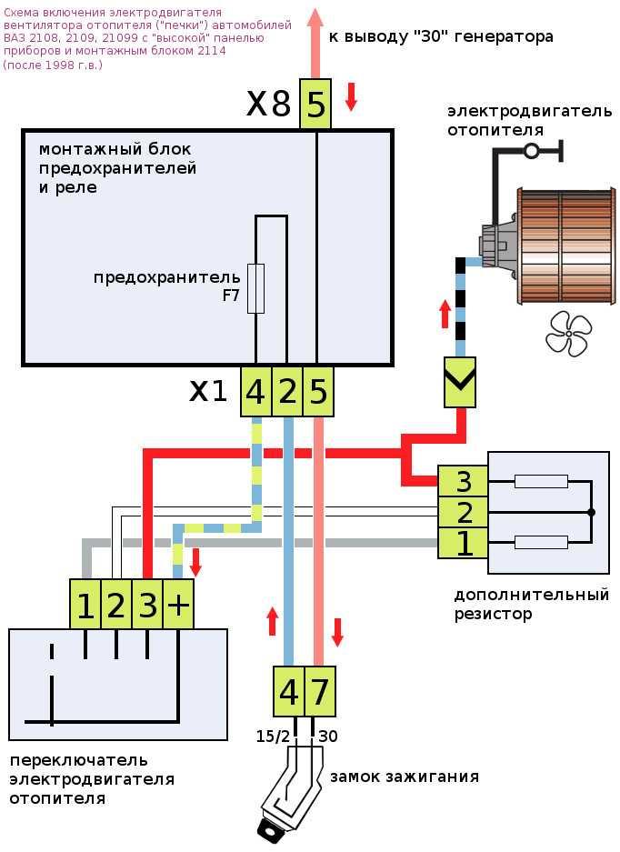 Неисправности системы охлаждения двигателя. какие основные, признаки и как устранить