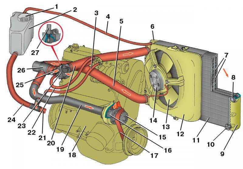 Как удалить воздушную пробку из системы охлаждения на ваз 2110 инжектор