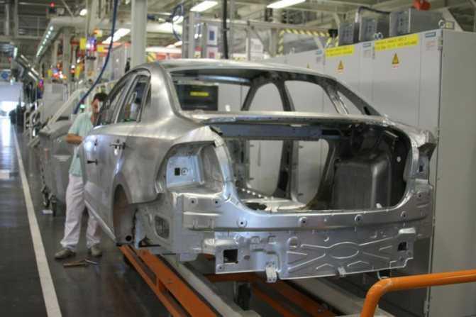 Что такое оцинковка кузова автомобиля: описание и список моделей