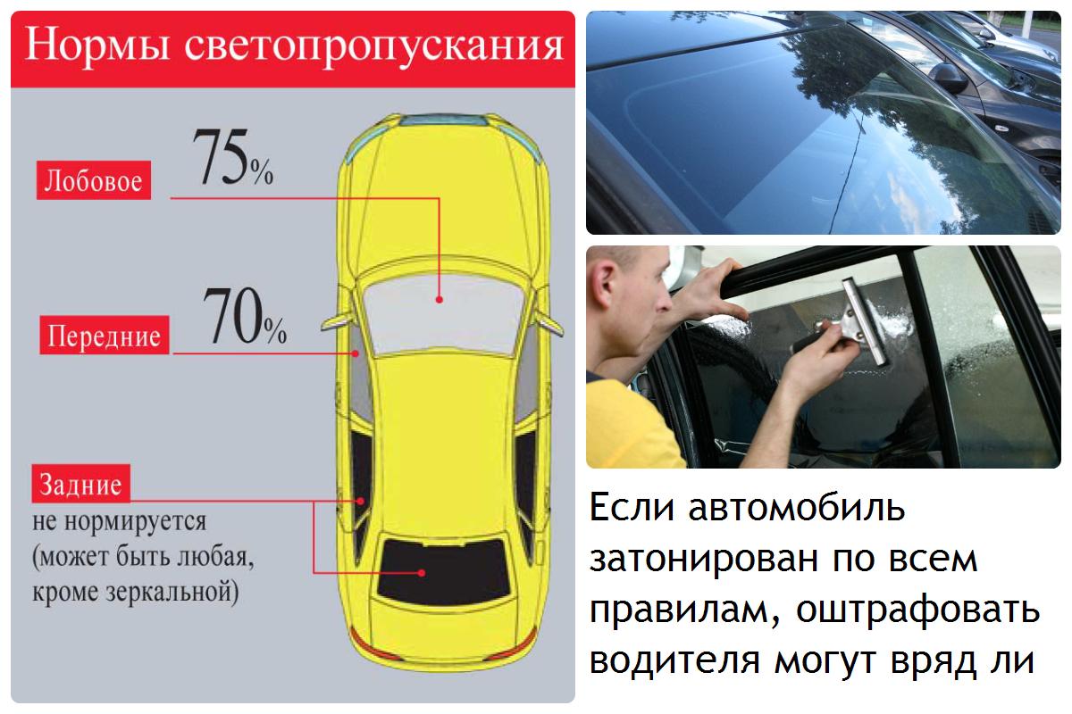 Атермальная пленка для тонировки автомобильных стекол: достоинства и недостатки, разрешена или нет?