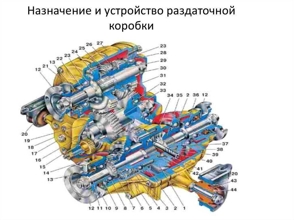 Принцип работы и устройство раздатки для автомобиля уаз