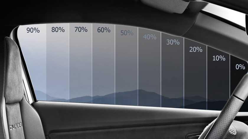 Съемная тонировка на авто: виды, цены, достоинства и недостатки